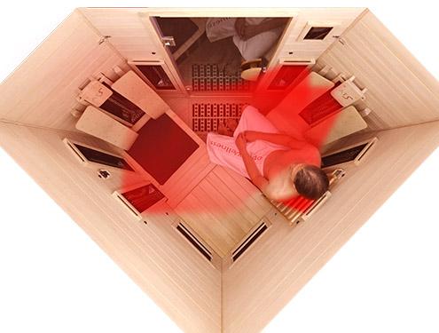 infrarotkabine ats eck mit tiefenw rme wirkung. Black Bedroom Furniture Sets. Home Design Ideas